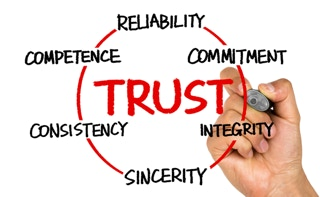 Image with the word trust and associated words including Reliability, Commitment, Integrity, Sincerity, Consistency and Competence.